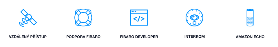Služby FIBARO ID